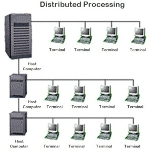 Distributed_Processing